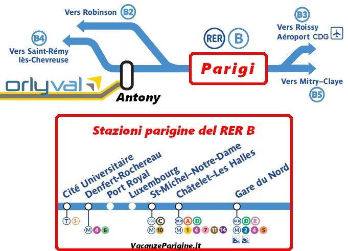La linea del RER B con l'indicazione delle stazioni parigine e dello scambio con l'Orlyval