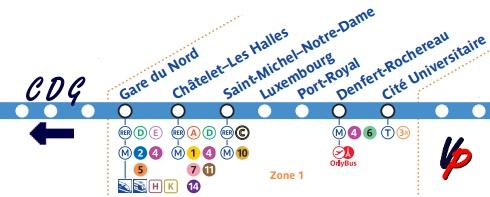 Stazioni del RER B a Parigi