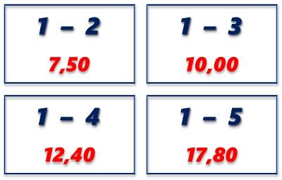 Costo (in euro) del ticket Mobilis. Tariffe valide a partire dall'1 Agosto 2017