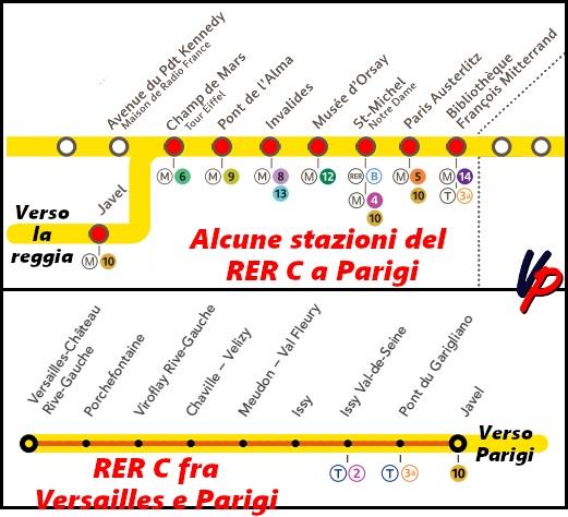 Tratta del RER C fra Parigi (solo dalle stazioni in rosso lo spostamento sarà diretto)e la reggia di Versailles (capolinea del ramo 5)