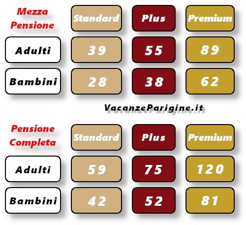 Prezzi (in €) delle Formule per i Pasti per gli arrivi dal 2 aprile 2019 all'1 aprile 2020