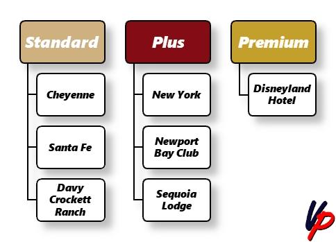 Formule per i Pasti di riferimento degli hotel ufficiali Disney