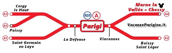 La linea A del RER con l'indicazione: dei suoi capolinea e di alcune stazioni intermedie