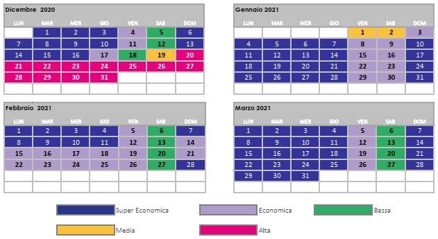 Stralcio del calendario tariffario 2020 / 2021